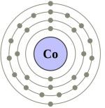 Atomic structure of cobalt