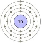 Atomic structure of titanium